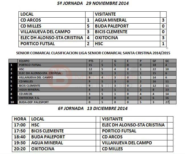 clasificacion 5 jornada liga de futbol santa cristina