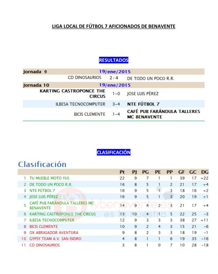 INFORMACIÓN JORNADA 9 Y 10 Y HORARIOS JORNADA 10 Y 11 (3)-1