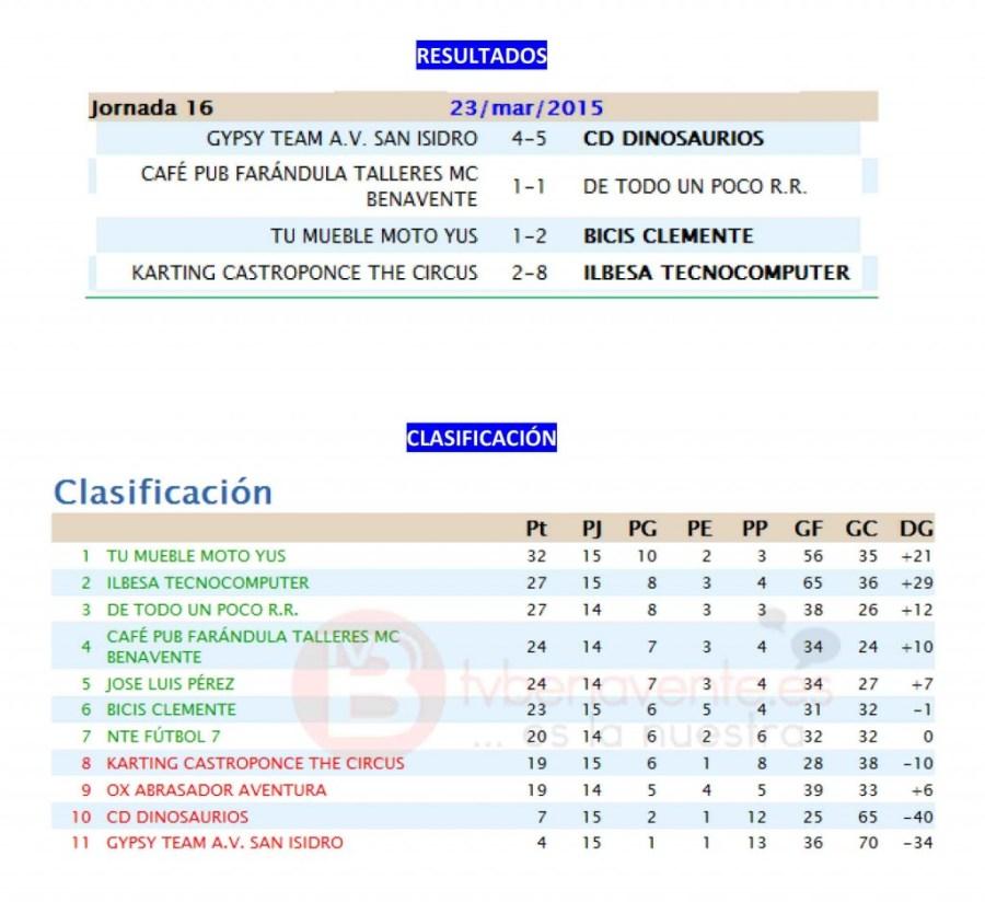 INFORMACIÓN JORNADA 16 Y HORARIOS JORNADA 17-1