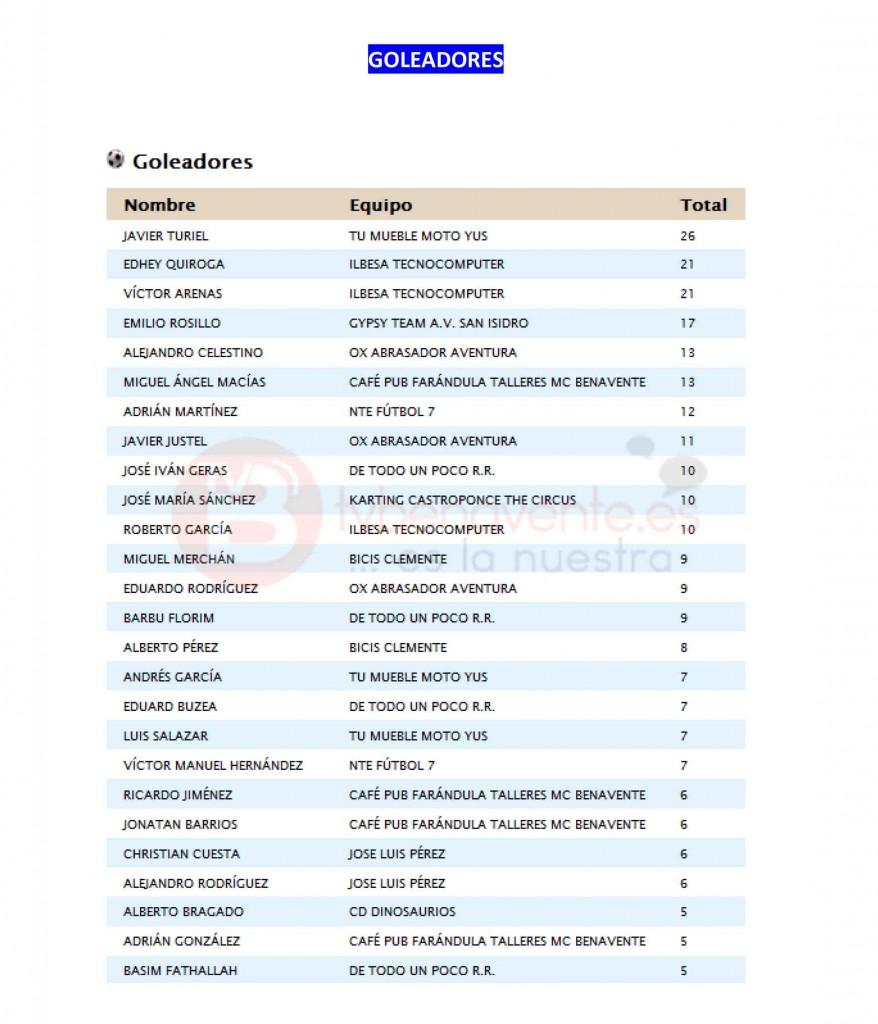 INFORMACIÓN JORNADA 17 Y HORARIOS JORNADA 17 Y 18-3