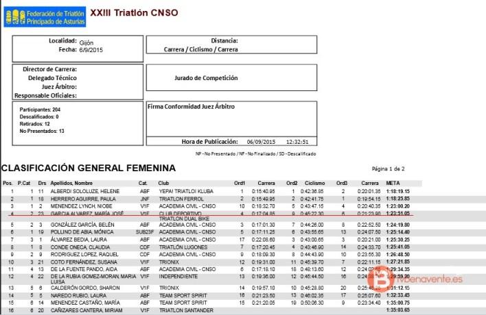 clasificacion triatlon CNSO 2015
