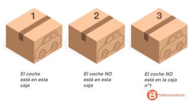 Photo of Un nuevo enigma que desafía tu destreza ¿En qué caja se encuentra el coche?