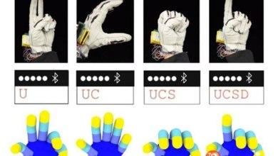 Photo of El guante inteligente que convierte el lenguaje de signos en texto