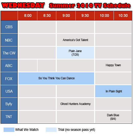 Wednesdays TV Schedule