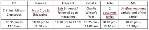 Monday March 2nd French TV Schedule Part 2