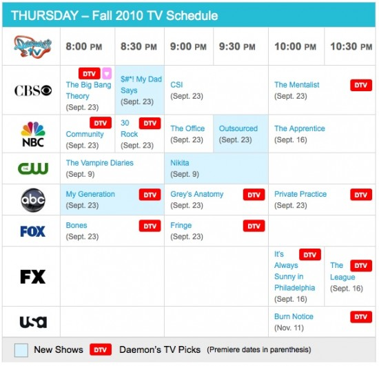 Thursday Fall 2010 TV Daily Schedule - Daemon's TV