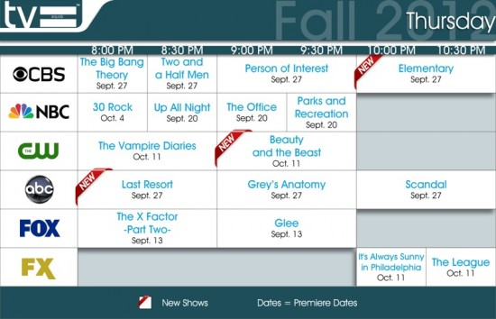 TV Equals Fall 2012 Thursday
