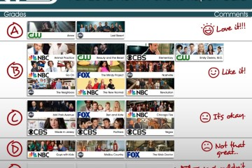tv equals new shows report card fall 2012