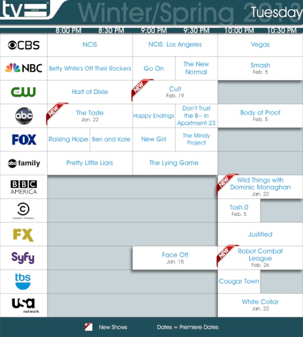 TV Equals Midseason 2013 Tuesday 1