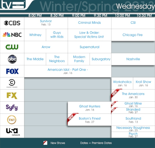 TV Equals Midseason 2013 Wednesday 1