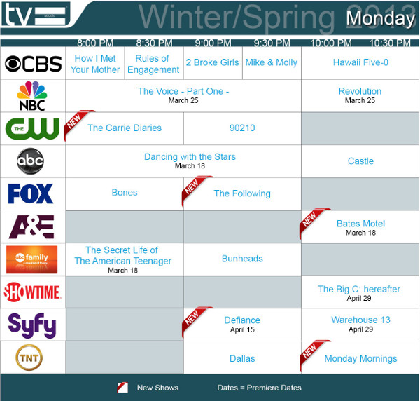 TV Schedules Winter Spring 2013 Monday 2