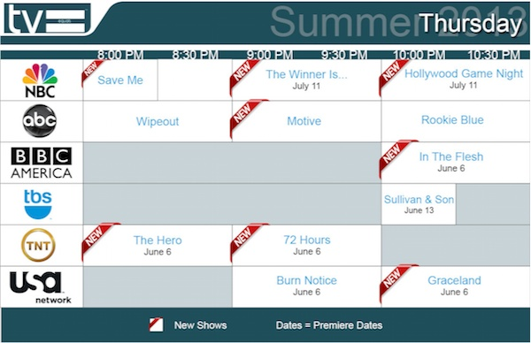 TV Equals Schedules Summer 2013 Thursday