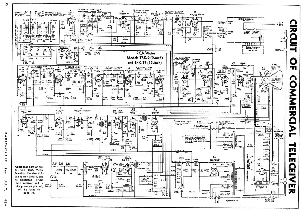 medium resolution of crt tv diagram wiring diagrams common lcd tv problems crt tv circuit diagram simple wiring schema