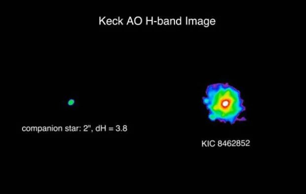 Huge object seen orbiting distant star could be the first proof of alien life  Credit: © Arxiv
