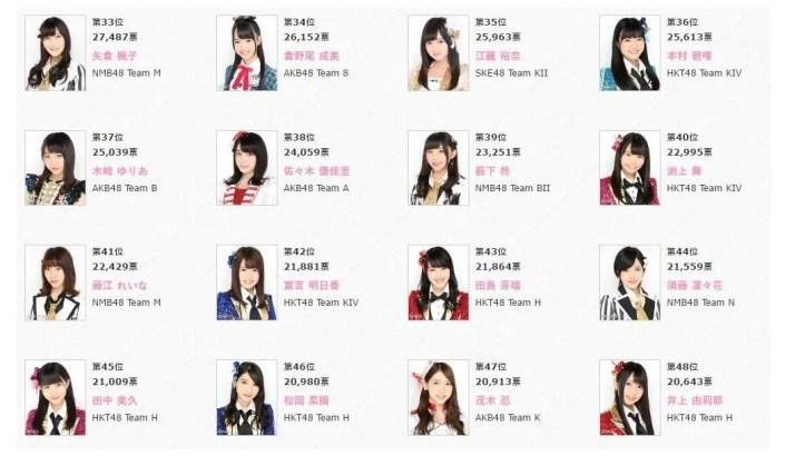 Next Girls 2016