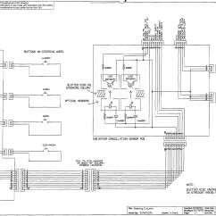 Apexi Avcr Boost Controller Wiring Diagram 1999 Subaru Forester Radio Harley Harness Furthermore Automotive