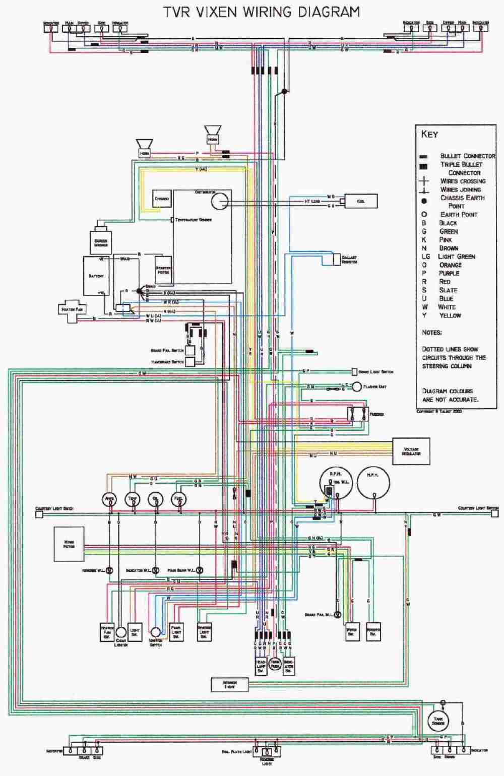 medium resolution of suzuki alto electrical wiring diagram my wiring diagram maruti suzuki alto electrical wiring diagram suzuki alto electrical wiring diagram