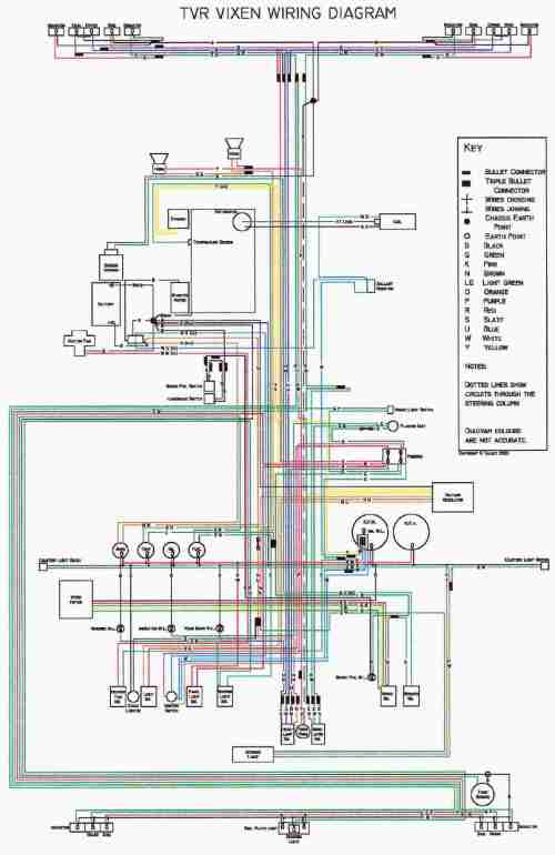 small resolution of suzuki alto electrical wiring diagram my wiring diagram maruti suzuki alto electrical wiring diagram suzuki alto electrical wiring diagram
