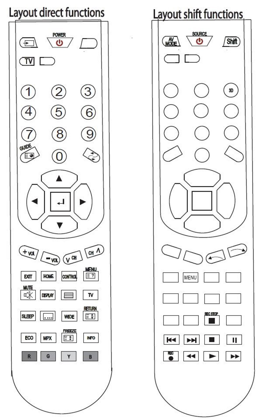 SHARP REMOTES : Replacement SHARP Remote Control GB039WJSA