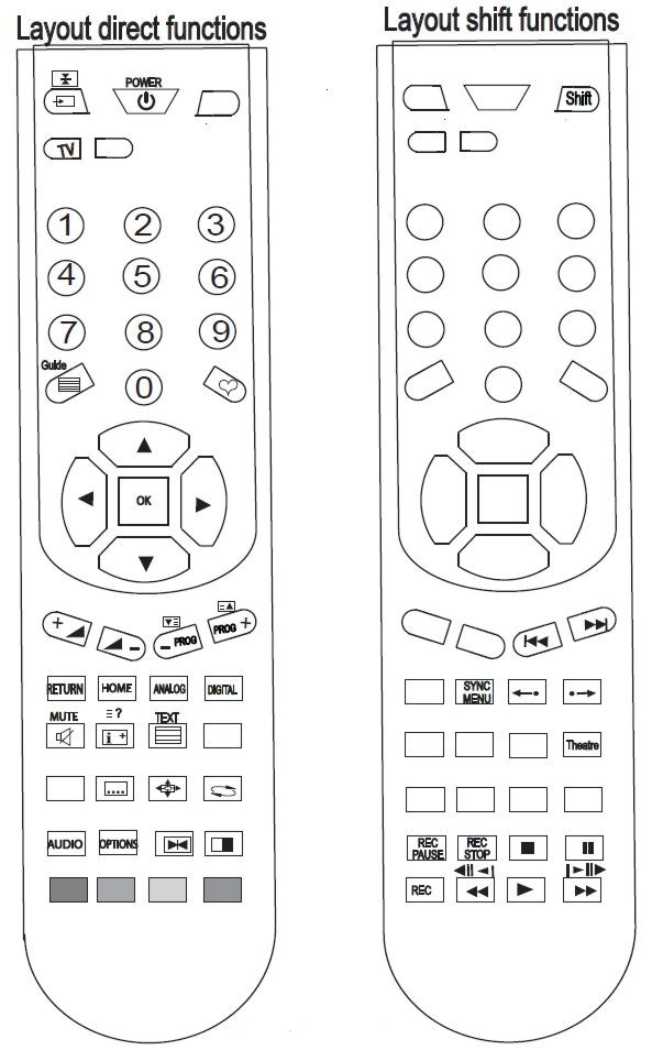 SONY REMOTES : Replacement SONY Remote Control RM-GD005