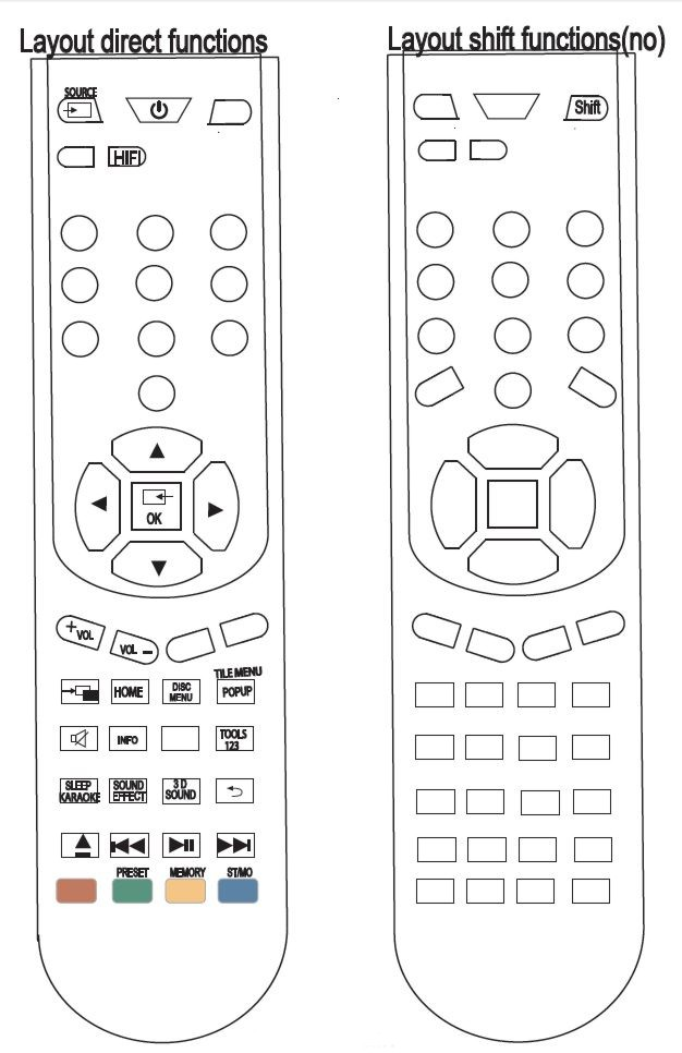 SAMSUNG REMOTES : Replacement SAMSUNG Remote Control