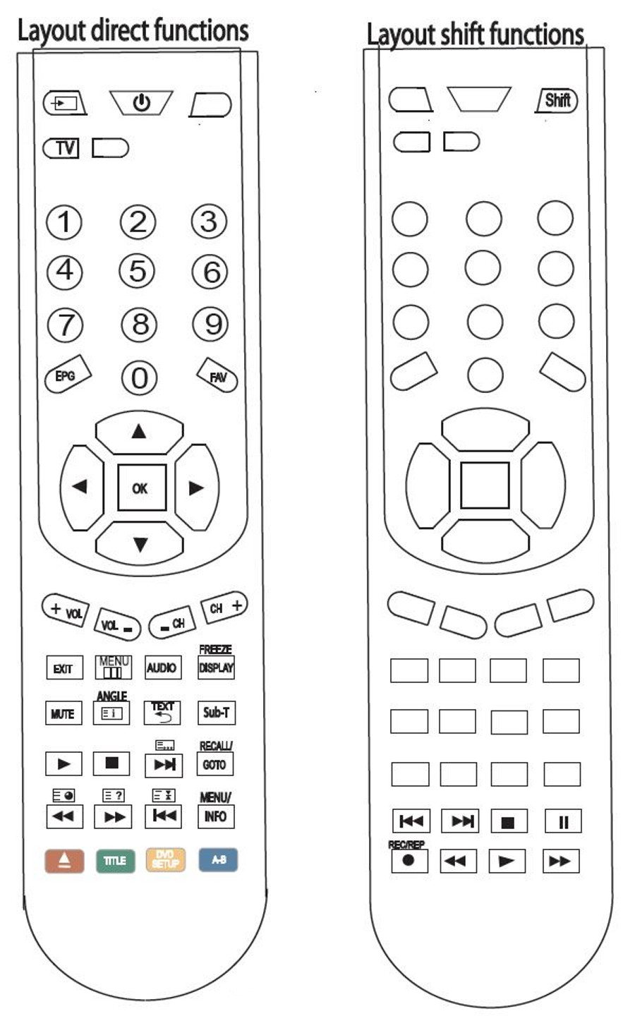 Replacement Dick Smith DSE DS Remote Control RC14 RC-14