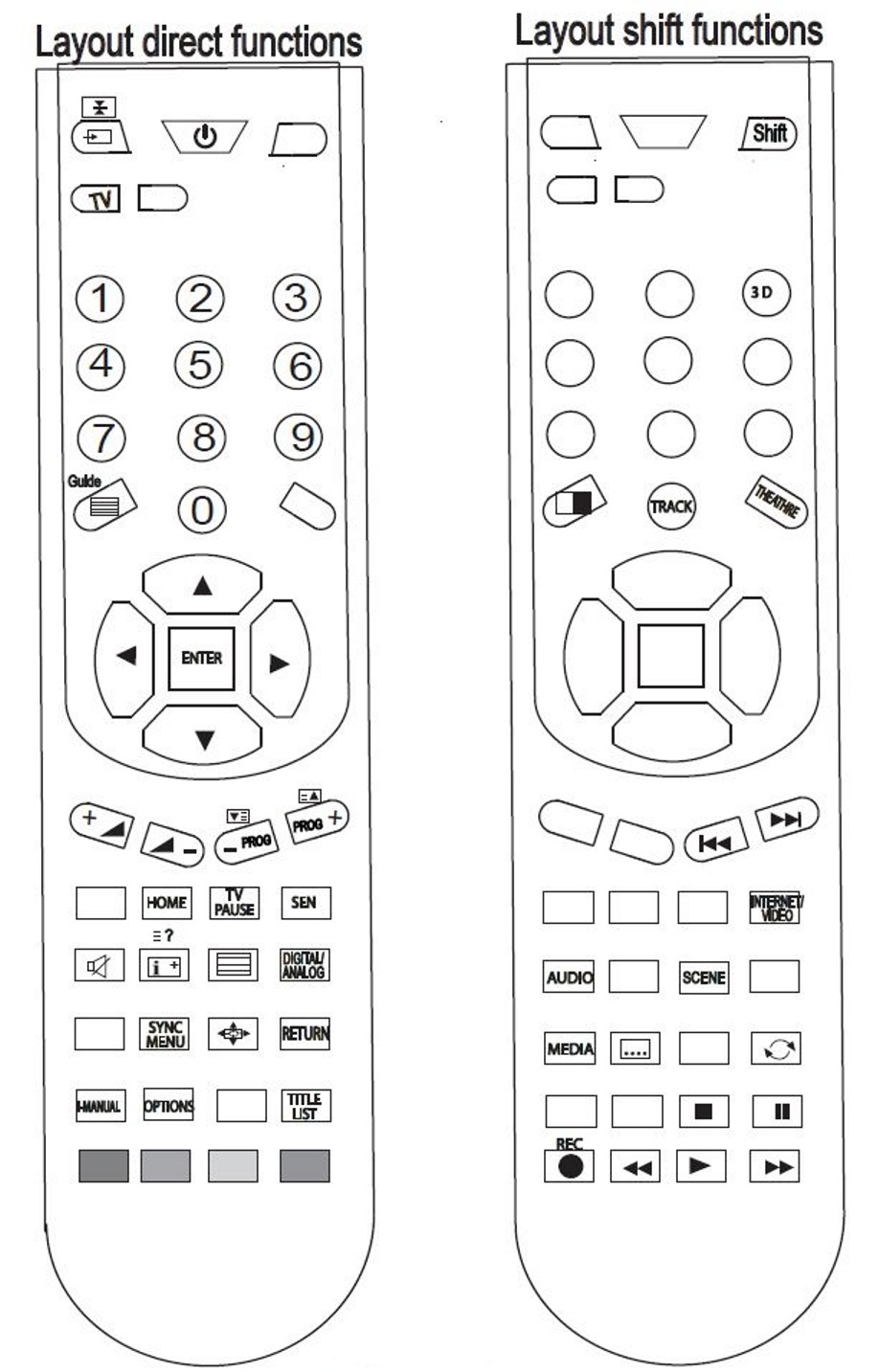 SONY REMOTES : Replacement SONY Remote Control RM-GD019