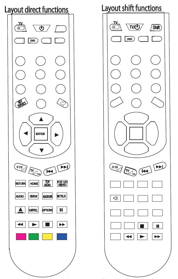 SONY REMOTES : Replacement SONY Remote Control RMT-VB310E