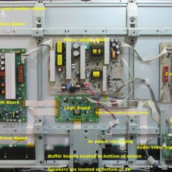 Sky Dish Wiring Diagram 7 Wire Trailer Dodge Samsung Plasma Tv | Get Free Image About