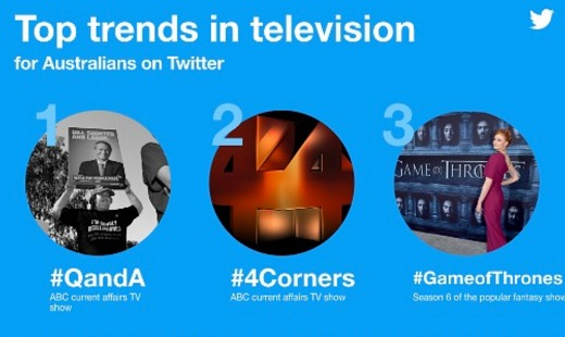 Q Amp A Tops The Year In Tv Tweets Tv Tonight
