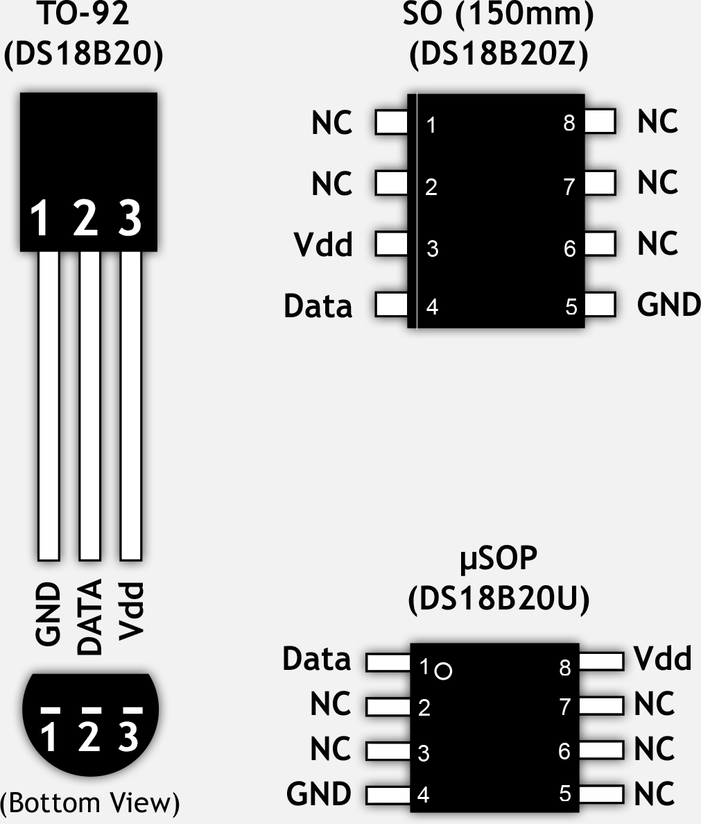 hight resolution of ds18b20 available packages