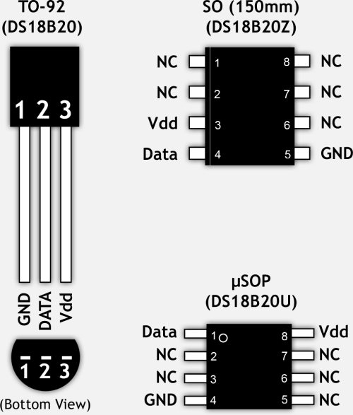 small resolution of ds18b20 available packages