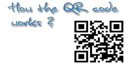 how the qr code works