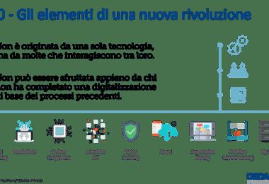 A che punto è l'Industry 4.0 in Italia