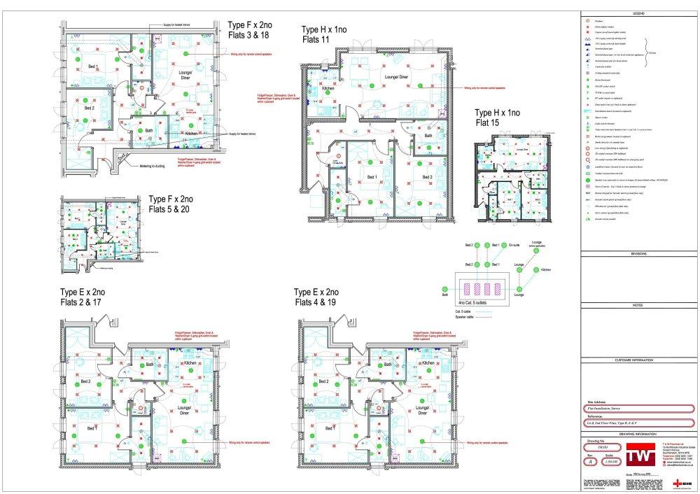 medium resolution of flats final