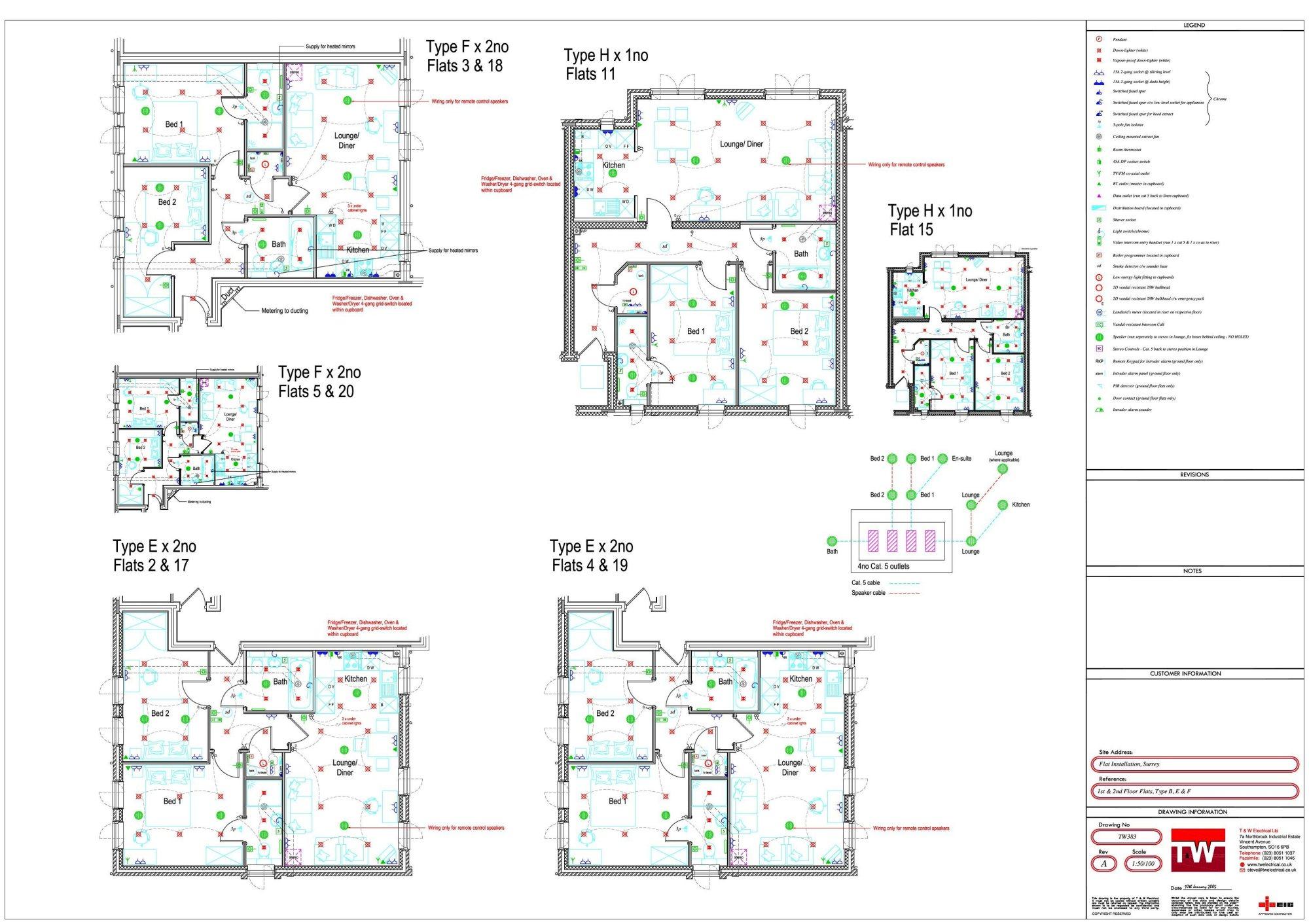 hight resolution of flats final