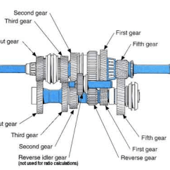 Toyota Engine Parts Diagram Simple House Wiring Gearbox Transmission Twelfth Round Auto