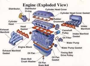 Parts of an Engine   Twelfth Round Auto
