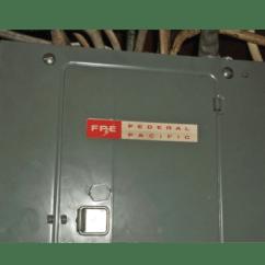 Electrical Panel Hazards Kenmore 80 Series Dryer Belt Diagram The Of Federal Pacific Electric Stab Lok Circuit Breaker