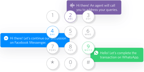small resolution of ivr