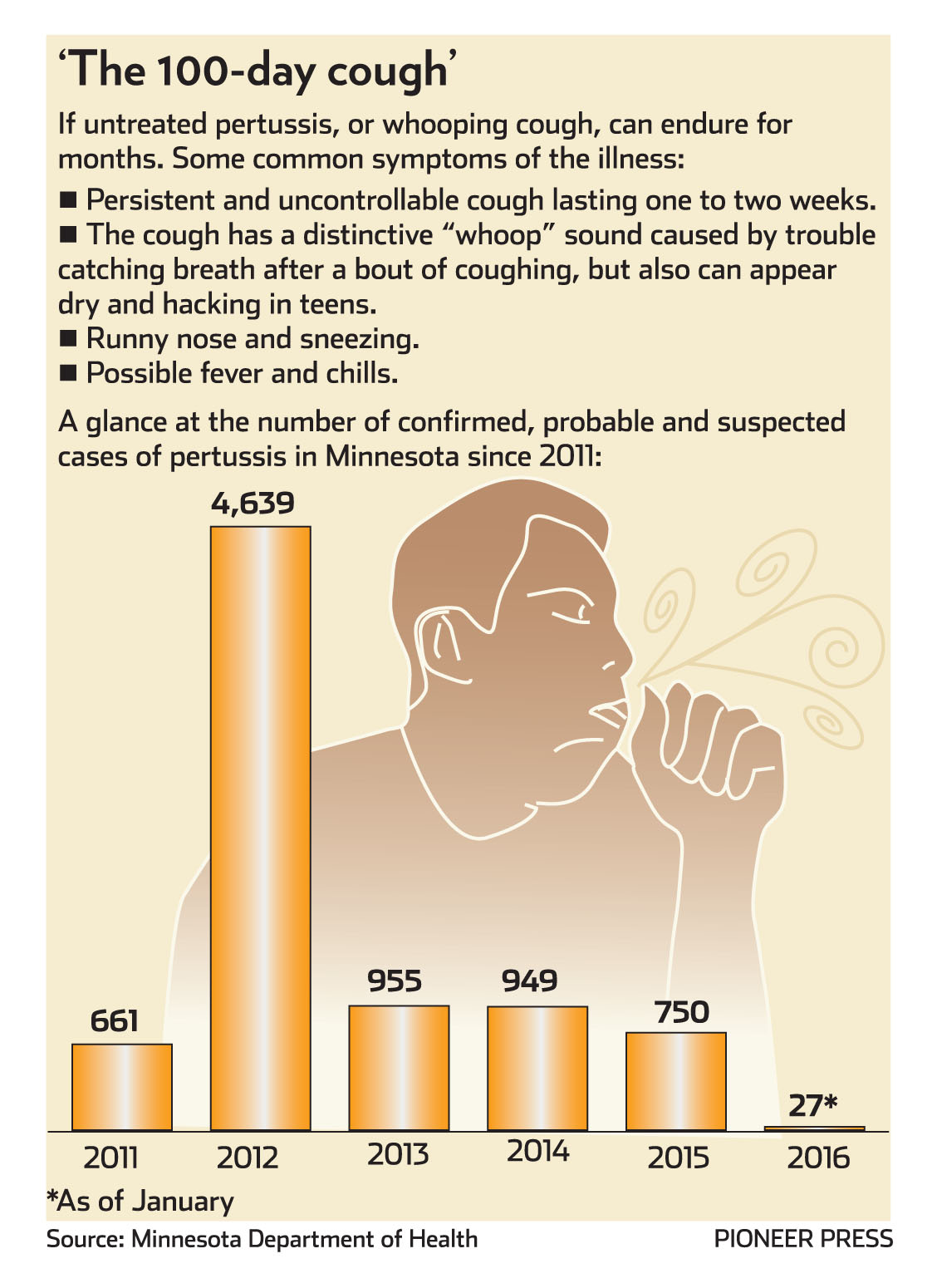 hight resolution of 160214whoopingcough web