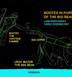 sky watch the celestial hunter bags his bear [ 3300 x 2550 Pixel ]