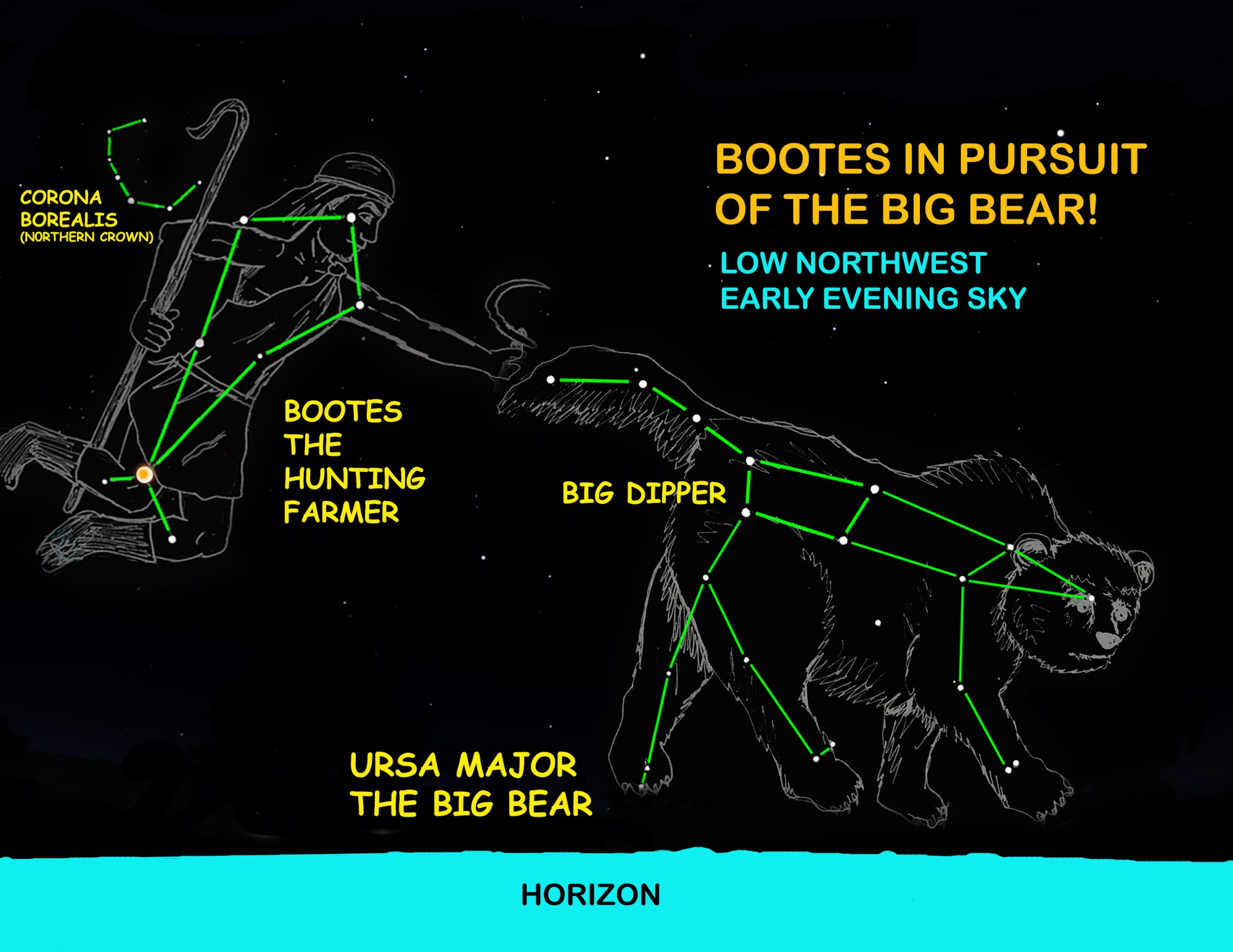 hight resolution of sky watch the celestial hunter bags his bear