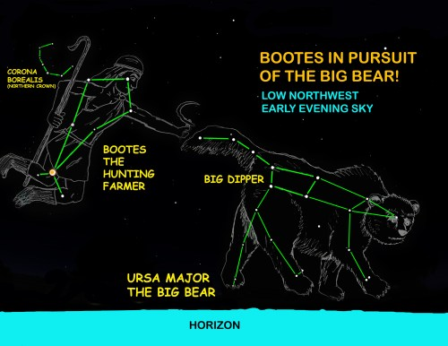 small resolution of sky watch the celestial hunter bags his bear