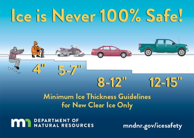 Ice safety guidelines