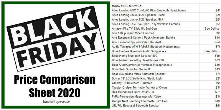 Black Friday comparison 2020