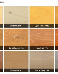 Lifeline interior stain color chart also perma chink twin creeks rh twincreeksloghomes