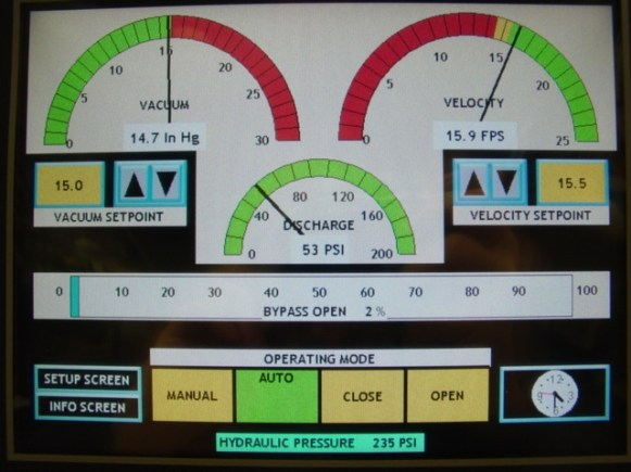 CONVAC control panel