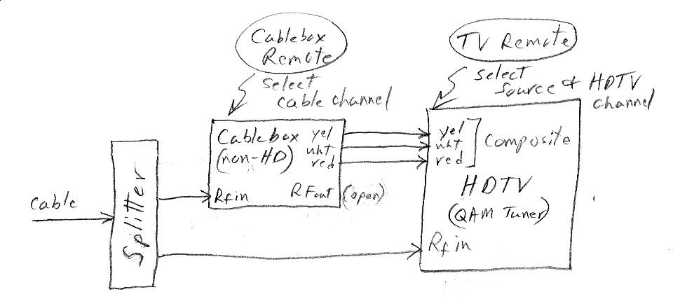 Moca Network Wiring Diagram Twinkle Toes Engineering