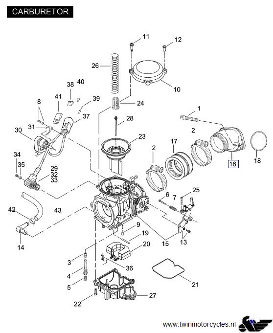 2007 Buell Blast Wiring Diagram : 31 Wiring Diagram Images